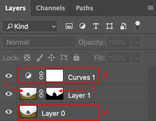 layer masks in masking triangle