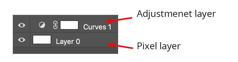 pixel and adjustment layers