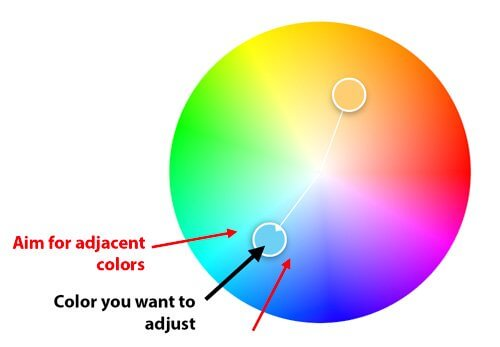 adjacent colors color analysis for photographers