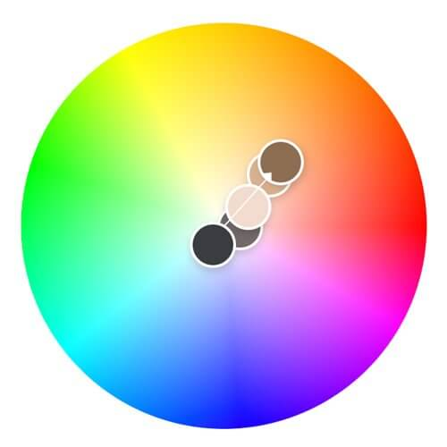 color analysis after color adjustment