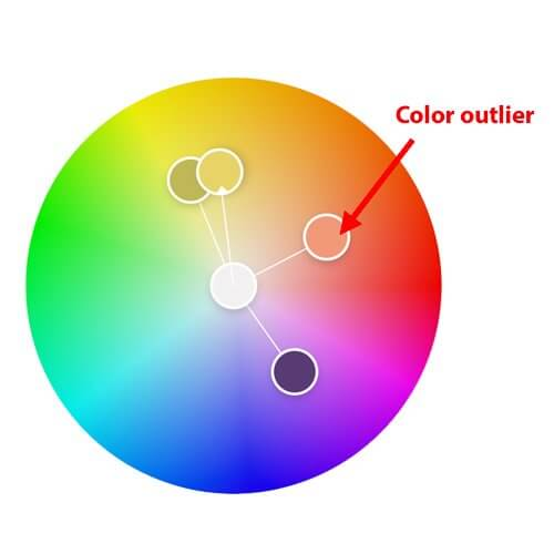 color outlier analyzing colors on color wheel