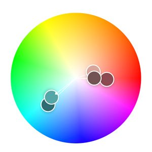 color wheel color analysis for photographers